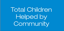 Total children helped by community